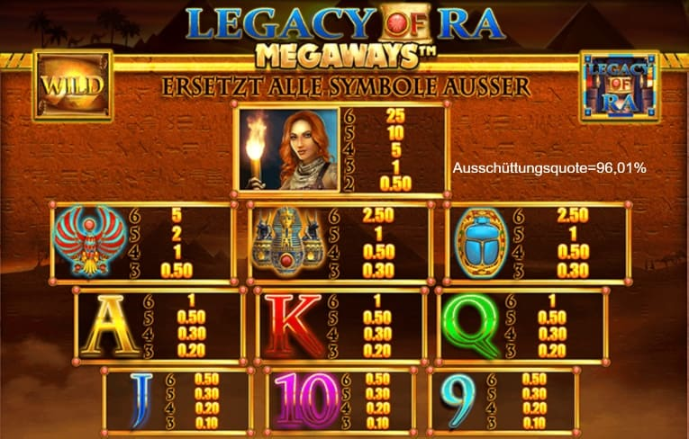 Legacy of Ra Symbole und Gewinnchancen