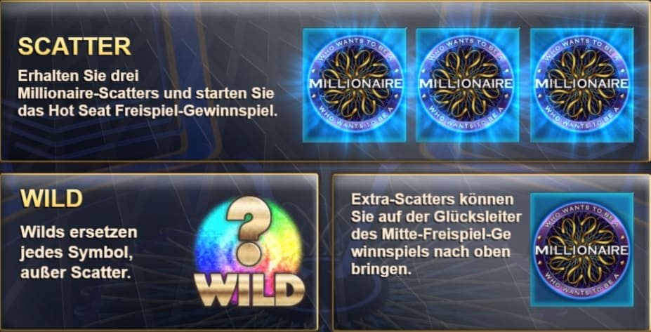 Who Wants To Be A Millionaire slot bewertung