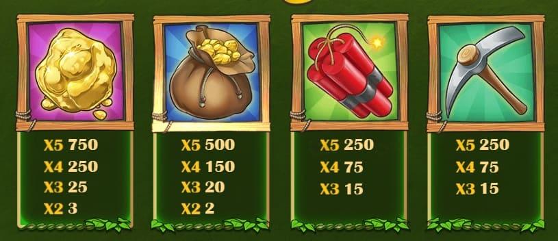 Hugo Spielautomat Symbolen